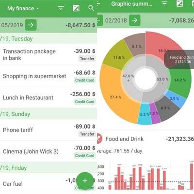 Aplicación Easy Home Finance